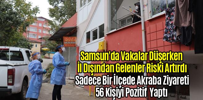 Samsun'da Vakalar Düşerken İl Dışından Gelenler Riski Artırdı